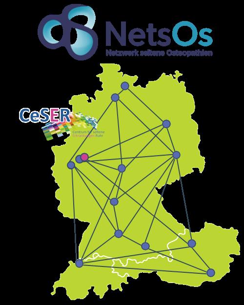 Gründung NetsOS CeSER Bochum
